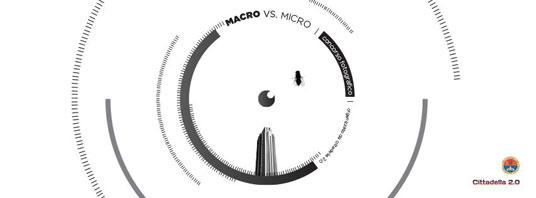 Concorso Fotografico Macro Vs Micro